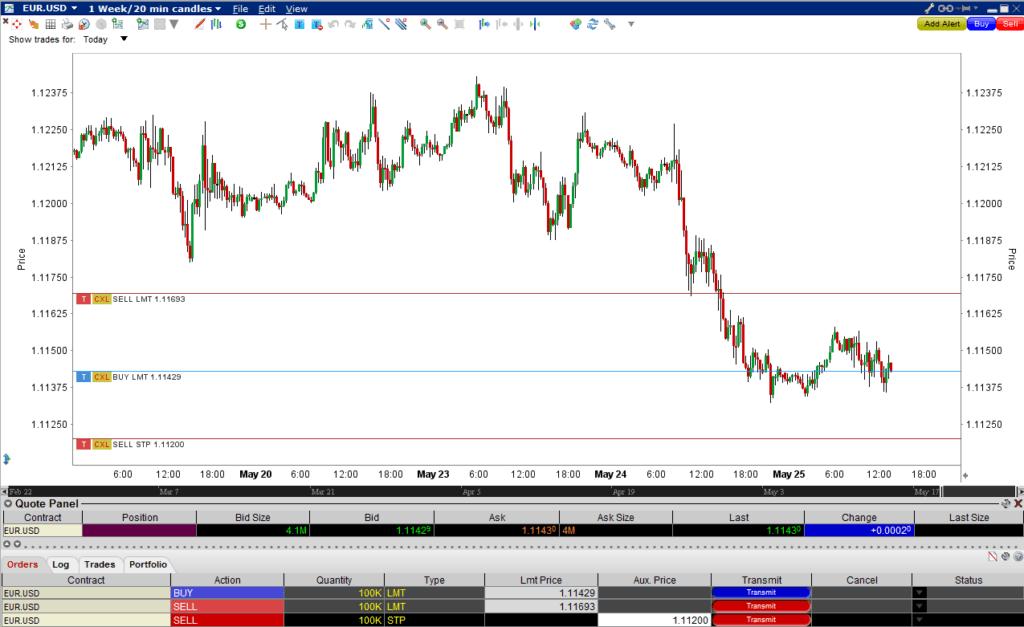Chart-trader Forex-kauppa