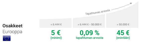 osakkeet-eurooppa-rebate
