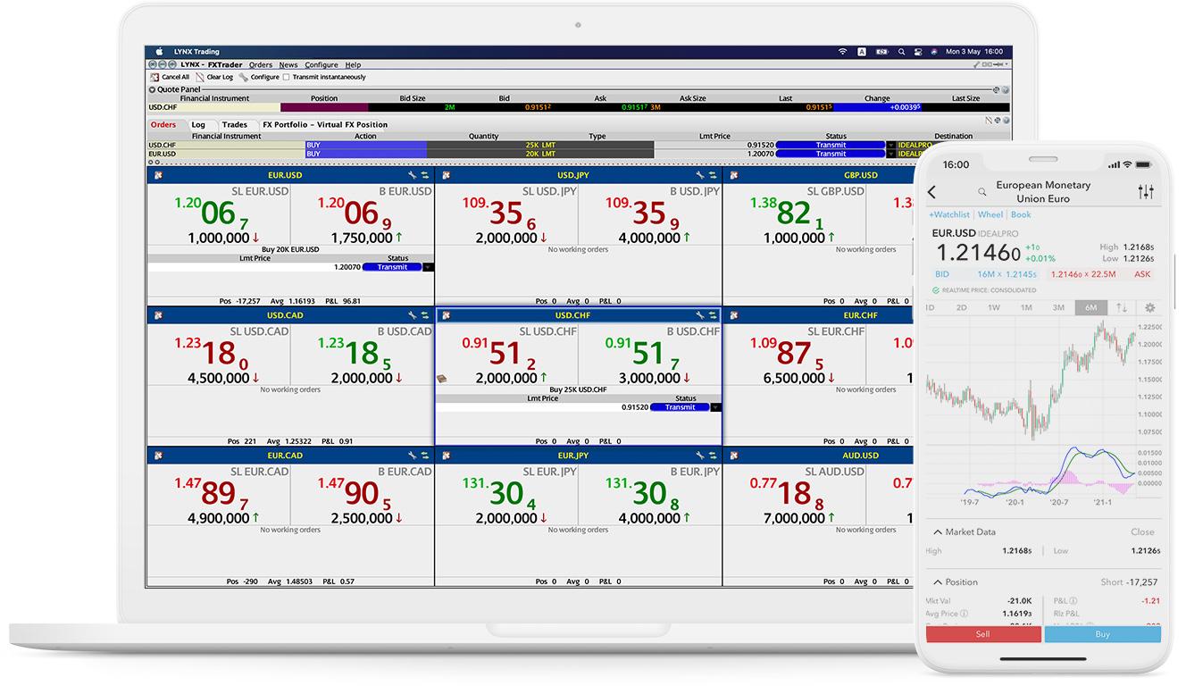 LYNX: FX Trader suunniteltu erityisesti aktiivista ja ammattimaista valuuttakauppaa varten