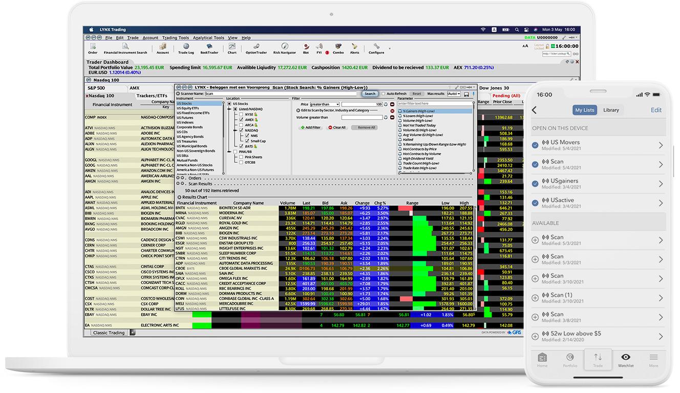 LYNX: Löydä sijoitusstrategiaasi sopivimmat arvopaperit Market Scannerin avulla