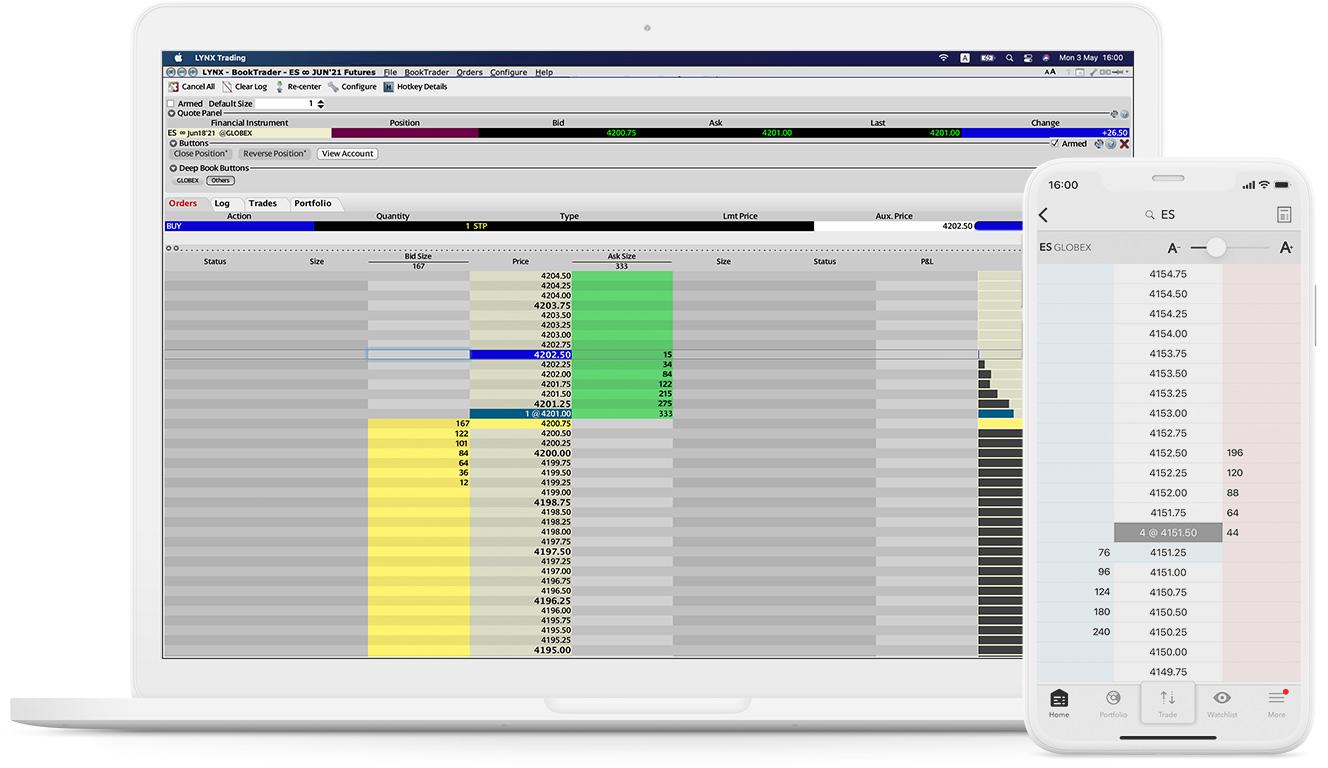 LYNX: Optimoi kaupankäyntinopeutesi Book Traderin avulla