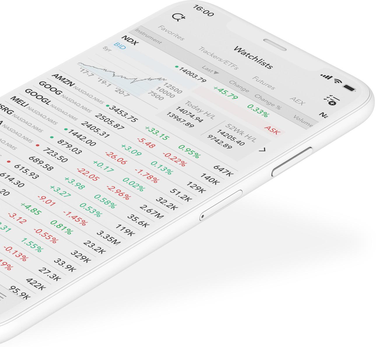 LYNX: Mobiilisovellukset aktiivisille sijoittajille